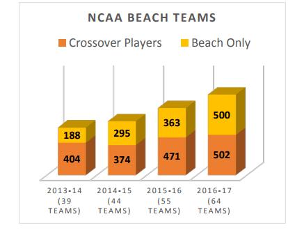 beach-chart.png